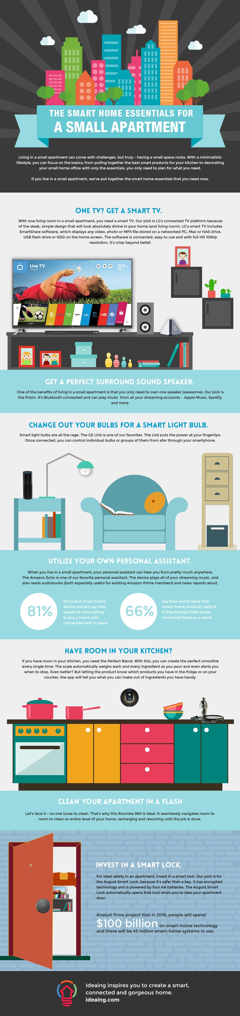 infographic-smart-home